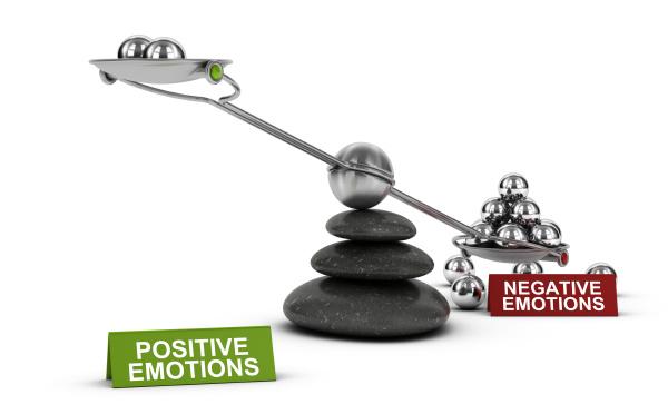 emociones vs positivas negativas concepto psicologia