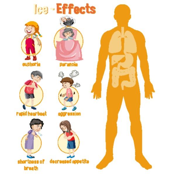 efectos sobre la salud del hielo