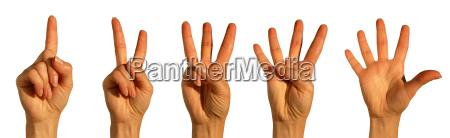 las senyales de mano para los
