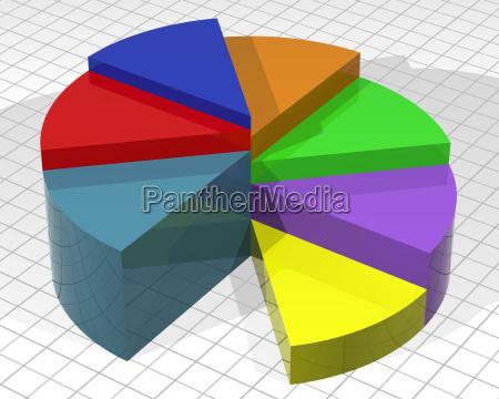 grafico circular en capas