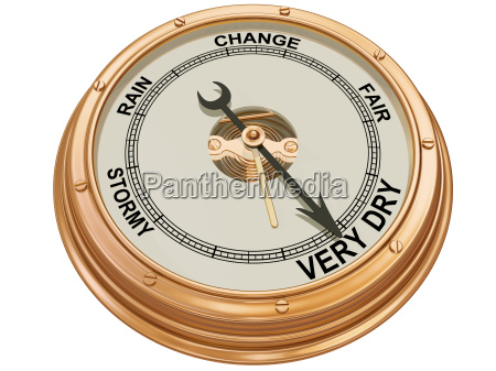 barometer indicating very dry weather