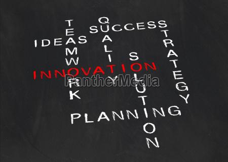crossword on innovation