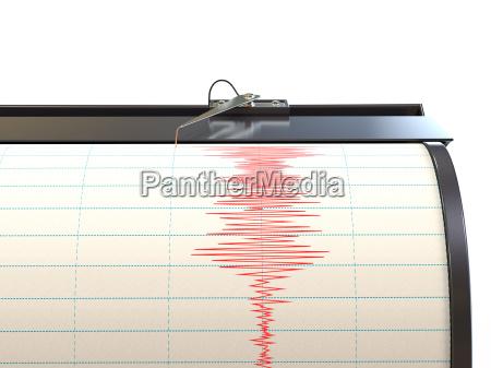 instrumento sismografo que graba el movimiento