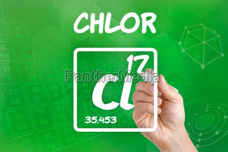 simbolo del elemento quimico cloro