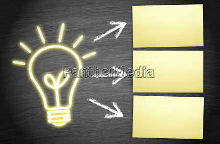 ideas ideas