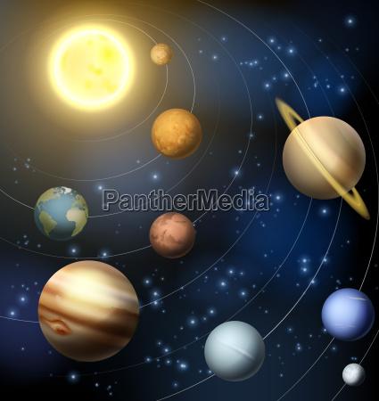 sistema solar planetas ilustracion
