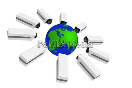 monitoreo global