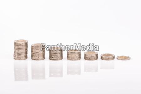 perdida costo descenso negativo compartir lucro