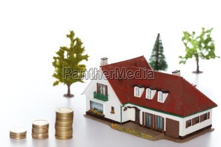 financiacion de la propiedad de la