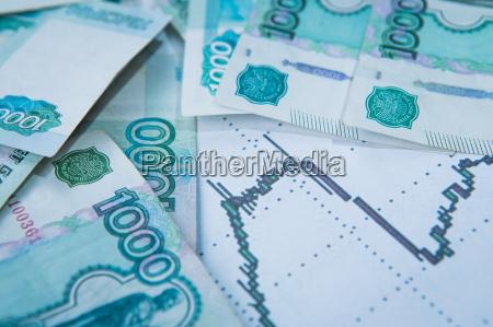crisis en rusia curso de rublos