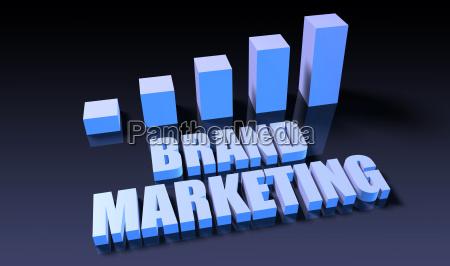 marketing de marca