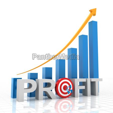 grafico de crecimiento de ganancias objetivo
