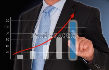 suposicion de rendimiento de ventas y