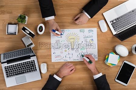 empresarios que hacen la estrategia en