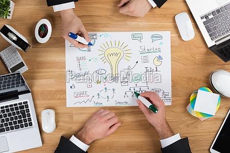 empresarios haciendo estrategia en el escritorio