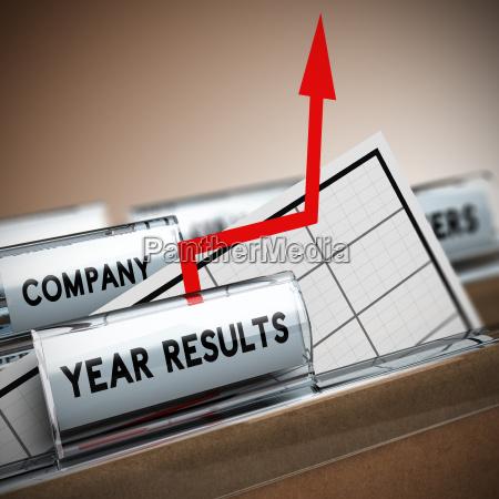 company results improvement