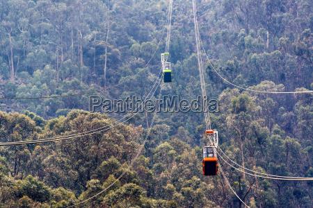monserrate aerial tramway
