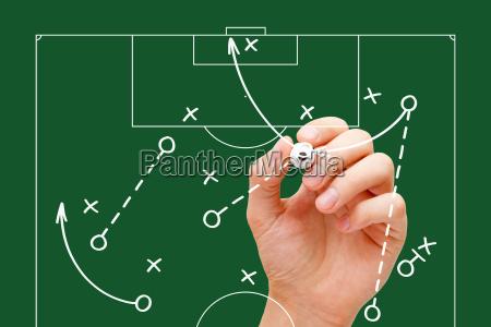 estrategia mesa entrenador plug bordo tactico