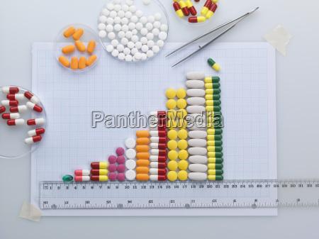 salud medicinal color bienestar regla horizontalmente