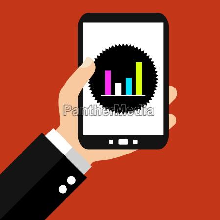 statistics on the smartphone