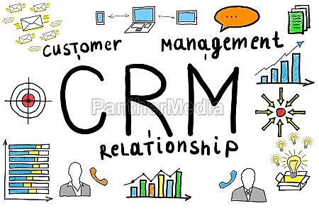 diagrama ilustrativo de la gestion de