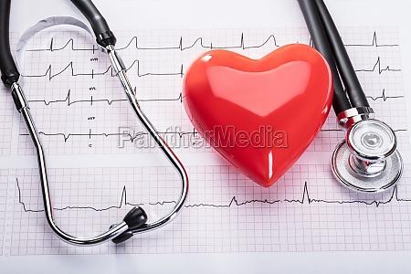 cardiograma con corazon y estetoscopio