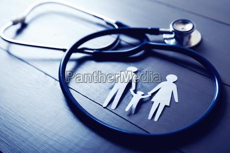 concepto de cuidado de salud familiar