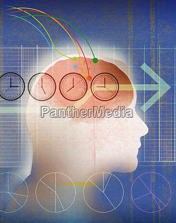 business planning with abstract brain connections