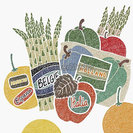 las etiquetas de alimentos con pais
