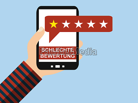 smartphone negative review german flat