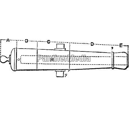 grabado vintage de breech loaded cannon
